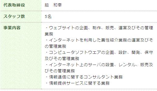 墨田区で知りたい情報があるなら街ガイドへ|会社概要2